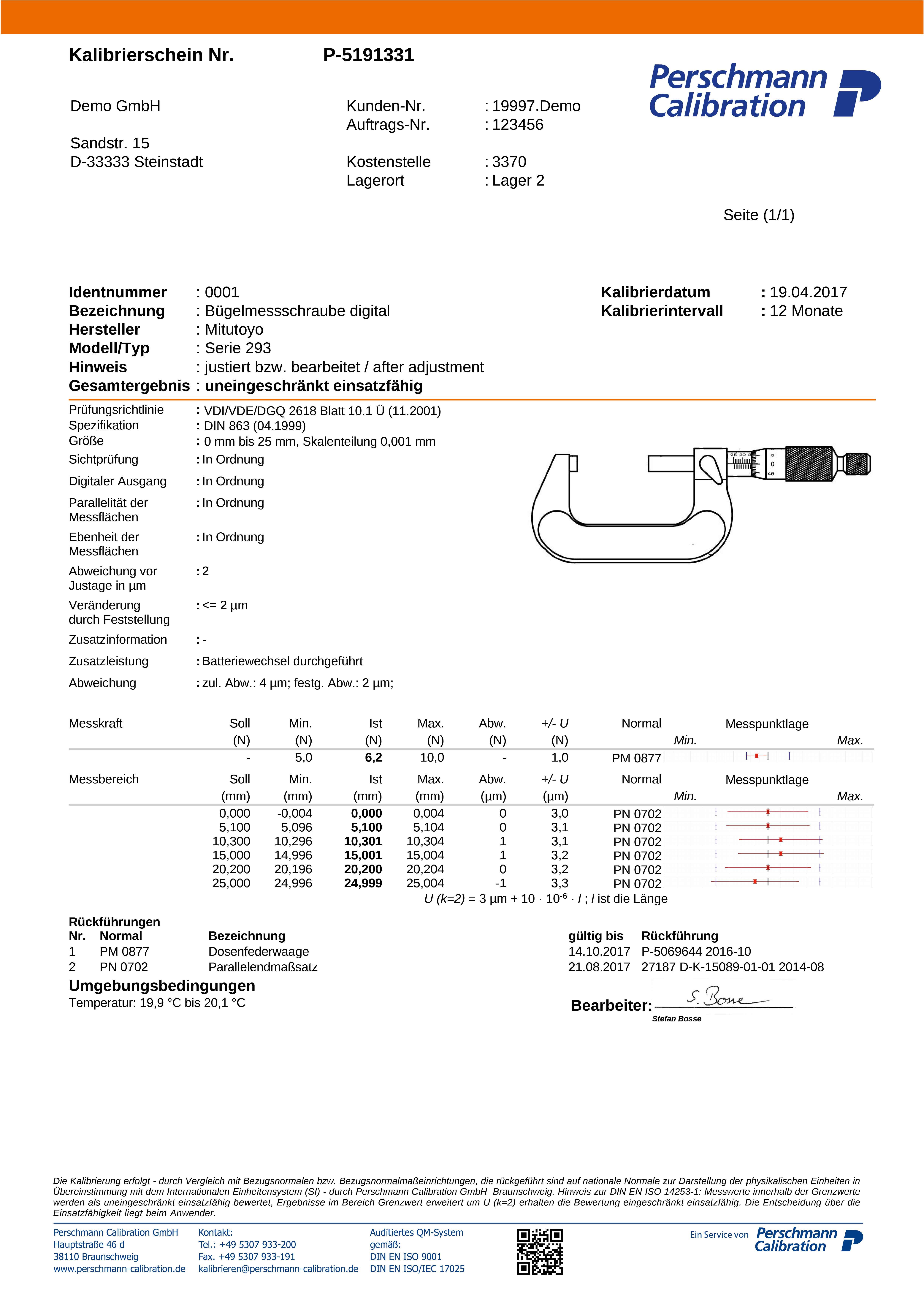 Perschmann Calibration Kalibrierschein